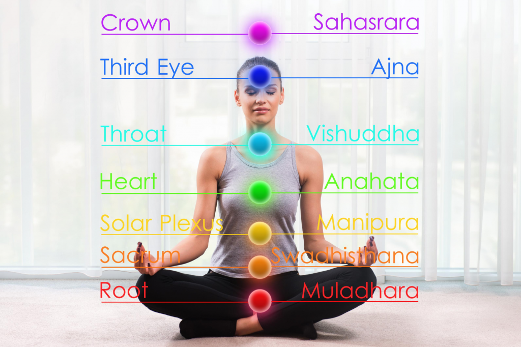 Peace Love And Yoga a hot yoga studio in Carlsbad share the connections between chakras and yoga.